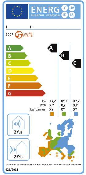 EU vil luke ut de minst effektive varmepumpene